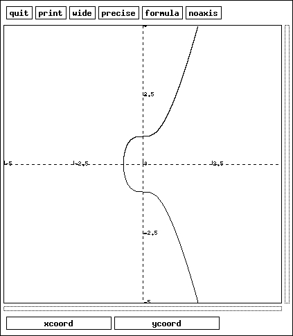 Ingeral Points of Curves: y^2=3x^3+1, y^2=3x^4+1